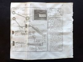 Pluche 1770 Antique Print. Paths & Direction of Light, Summer Solstice